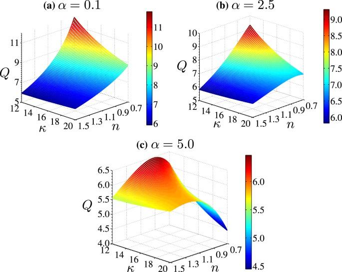 Softness Induced Enhancement In Net Throughput Of Non Linear
