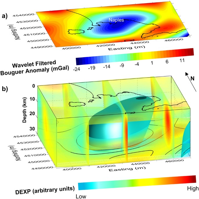 Gravity modeling finds a large magma body in the deep crust