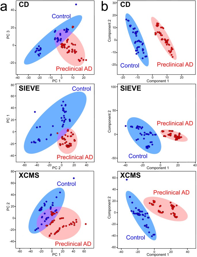 Comparative Evaluation of MS-based Metabolomics Software and