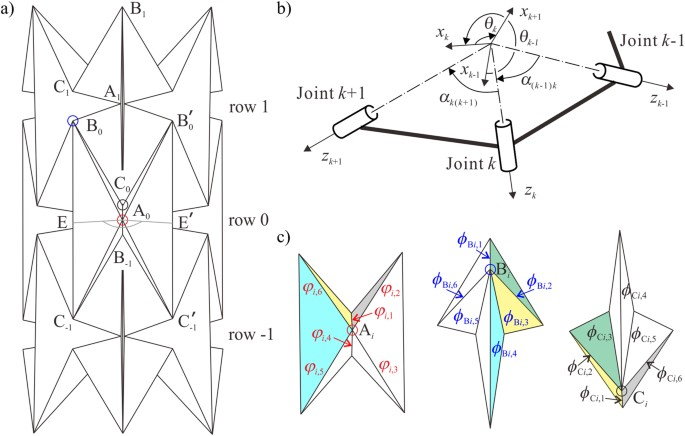 Twist of Tubular Mechanical Metamaterials Based on Waterbomb Origami