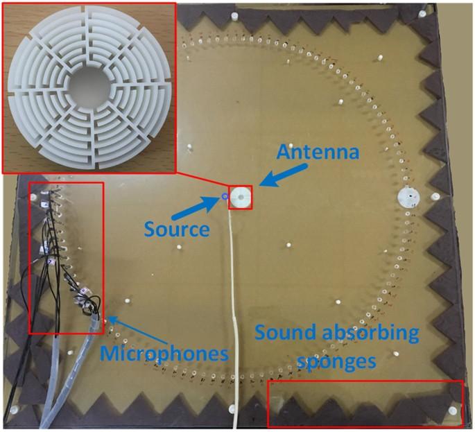 Tunable directional subwavelength acoustic antenna based on