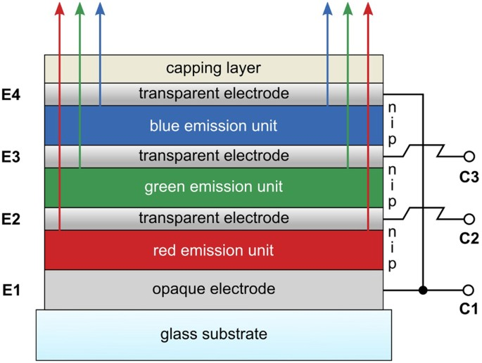 Three-terminal RGB full-color OLED pixels for ultrahigh density