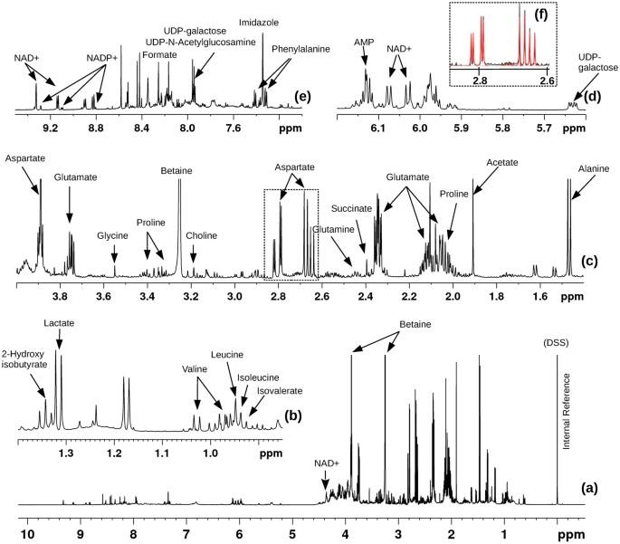 Exposure of Methicillin-Resistant Staphylococcus aureus to Low