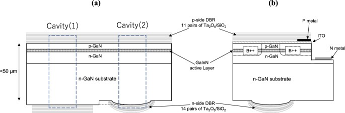 Lateral optical confinement of GaN-based VCSEL using an