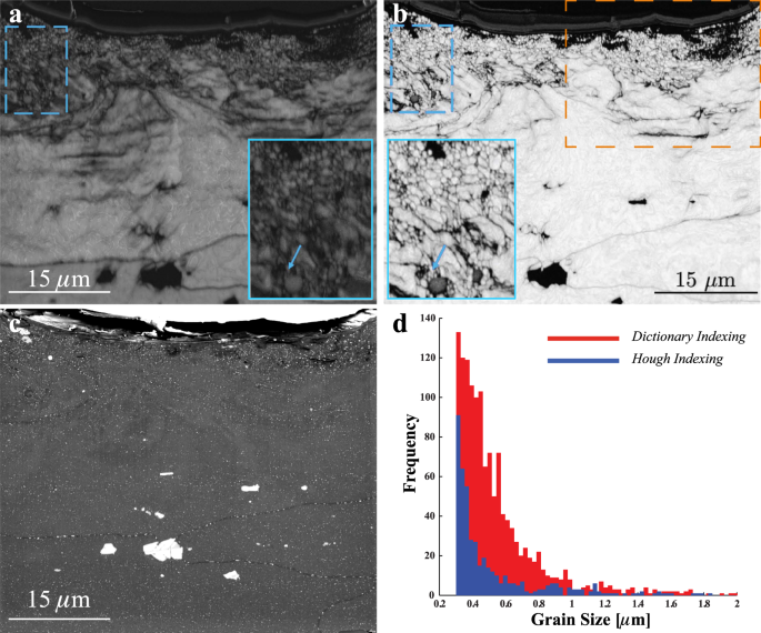High resolution low kV EBSD of heavily deformed and nanocrystalline