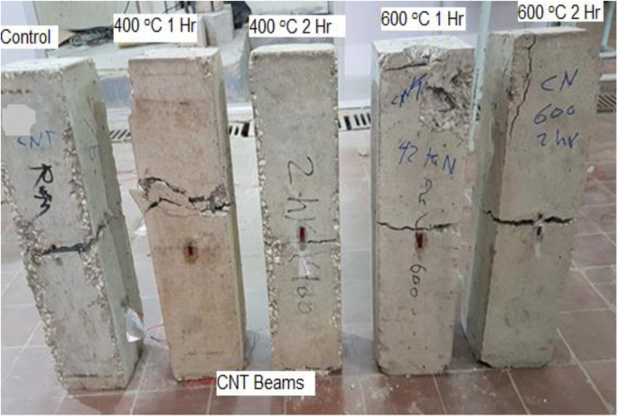 Assessment of High Thermal Effects on Carbon Nanotube (Cnt