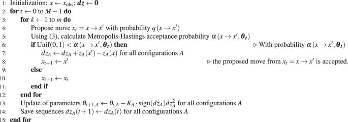 Fast Maximum Likelihood Estimation via Equilibrium