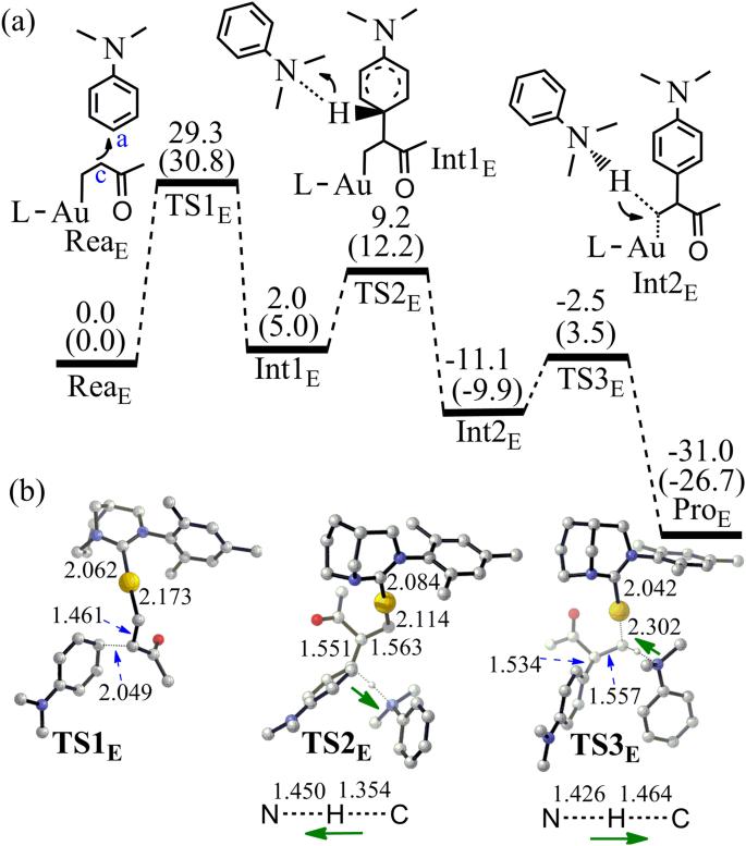 Friedel-Crafts Reaction of N,N-Dimethylaniline with Alkenes