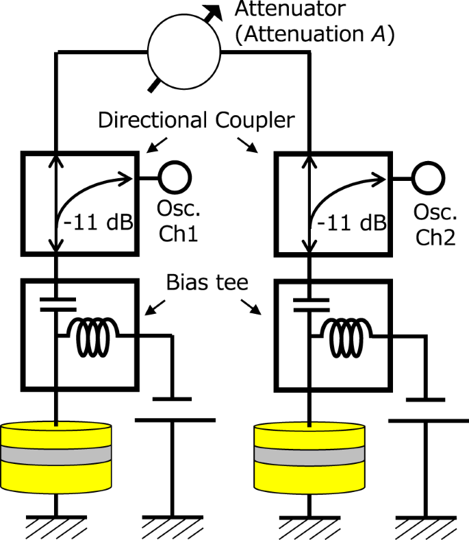 Scaling up electrically synchronized spin torque oscillator