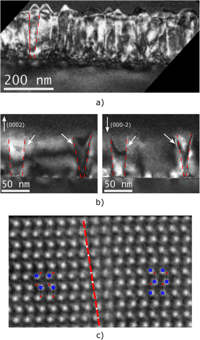 Intentional polarity conversion of AlN epitaxial layers by oxygen