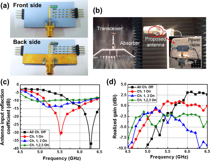 A frequency reconfigurable dipole antenna with solid-state plasma in