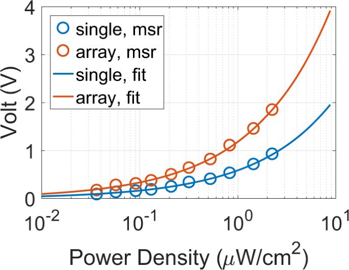 Transmission Range Sensor Circuit Low Input
