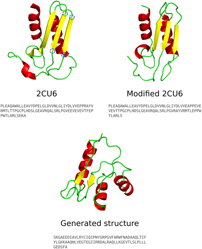 Design of metalloproteins and novel protein folds using