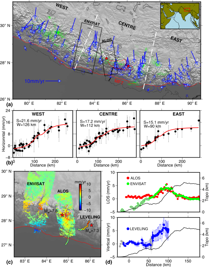 Audit of stored strain energy and extent of future earthquake