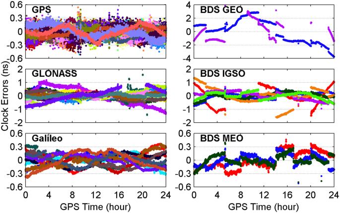 Real-time tropospheric delay retrieval with GPS, GLONASS, Galileo