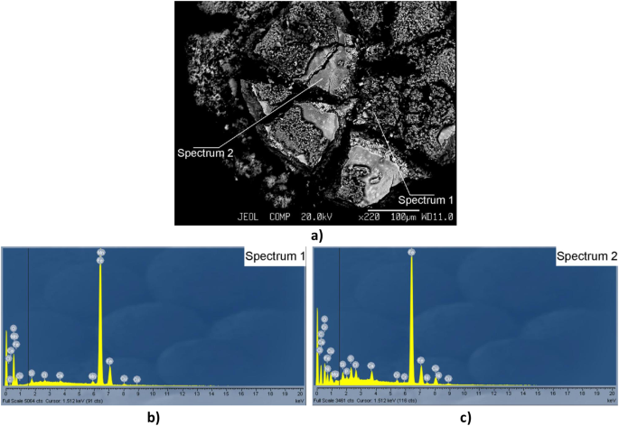 Characterization of fume particles generated during arc