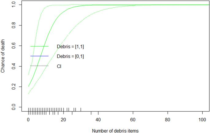 A quantitative analysis linking seabird mortality and marine
