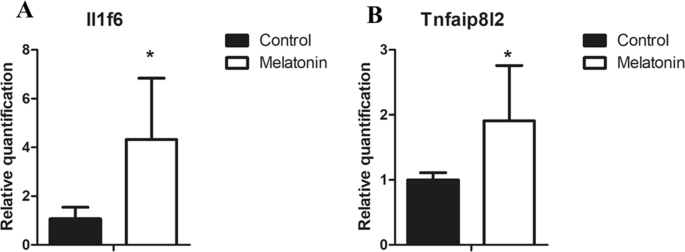 RNA-Seq transcriptome analysis shows anti-tumor actions of