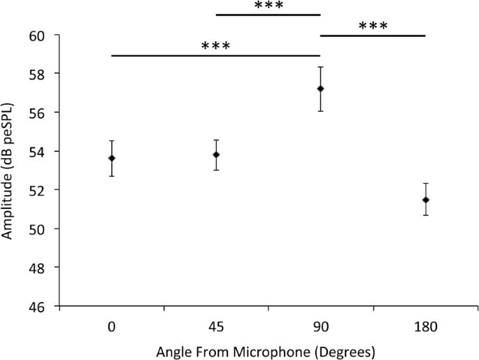 Deaf moths employ acoustic Müllerian mimicry against bats using