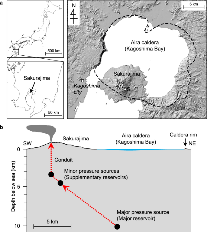 Shallow magma pre-charge during repeated Plinian eruptions