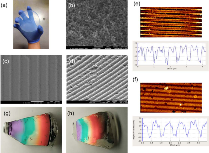 Air-like plasmonics with ultralow-refractive-index silica