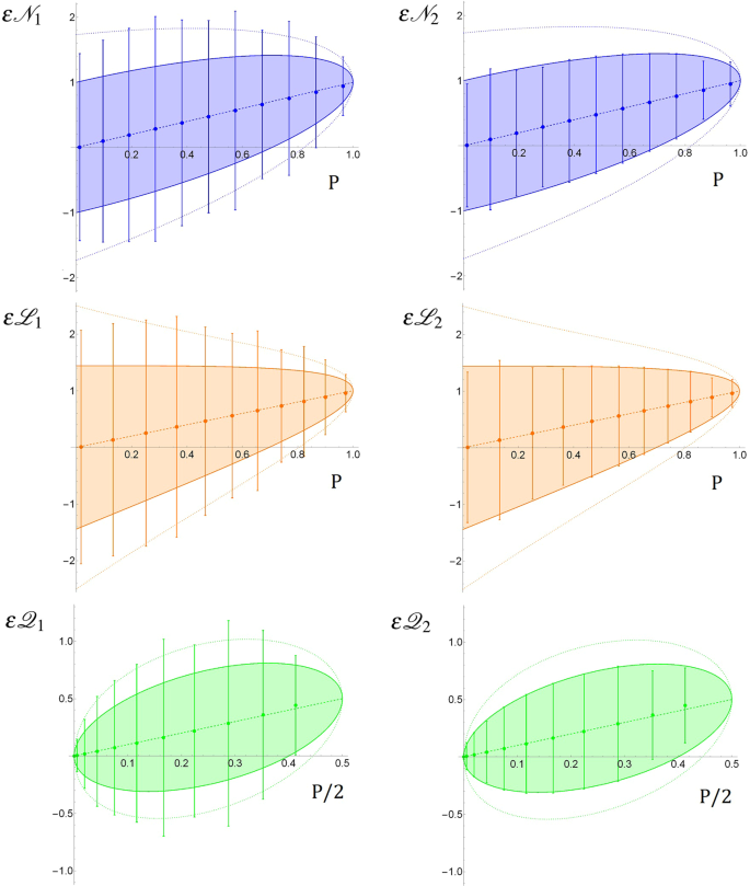 Optimal estimation of entanglement and discord in two-qubit