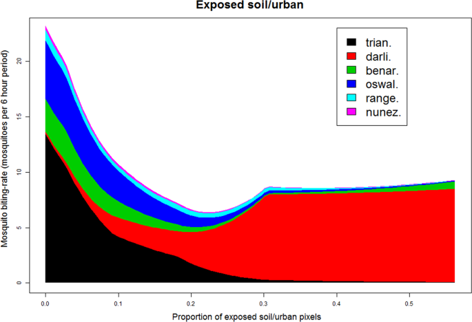 Ordinal regression models for zero-inflated and/or over-dispersed