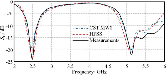 Printed Microwave Metamaterial-Antenna Circuitries on Nickel Oxide