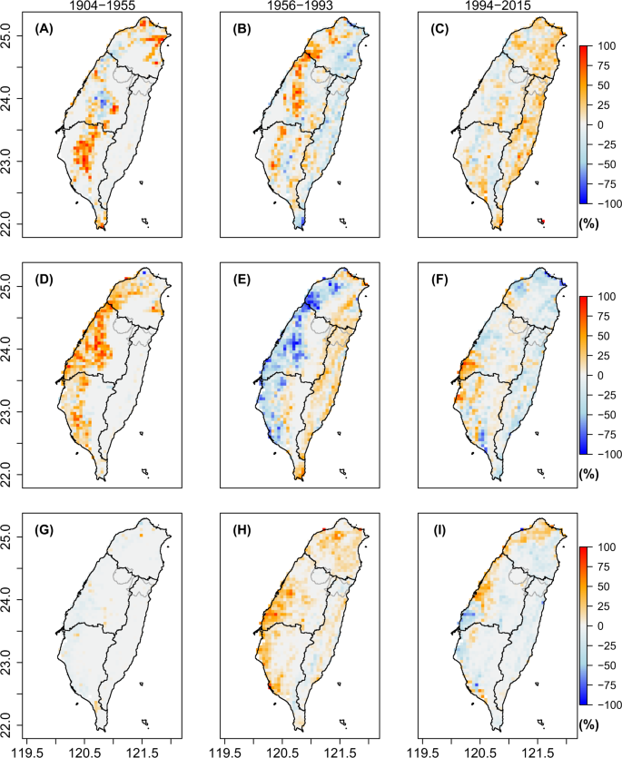 Reconstructing Taiwan's land cover changes between 1904 and 2015