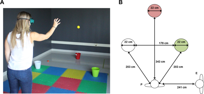 Movement-Contingent Time Flow in Virtual Reality Causes Temporal