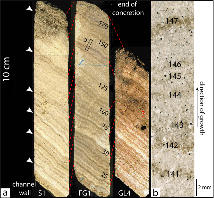 Geochemical study of carbonate concretions from the aqueduct