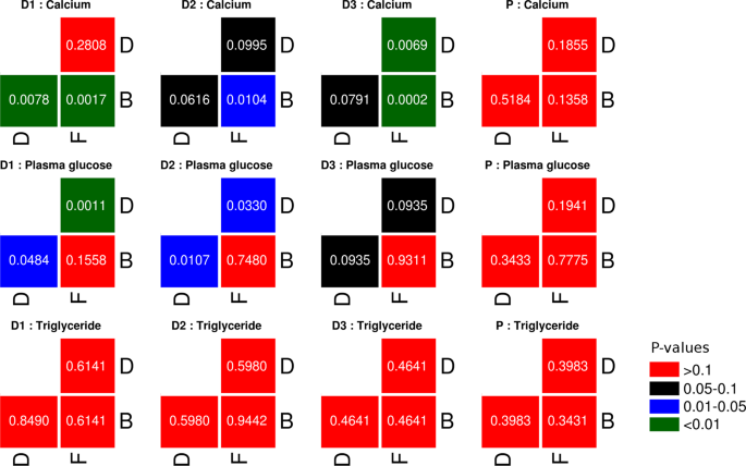 A prospective randomized, double-blind, placebo-controlled