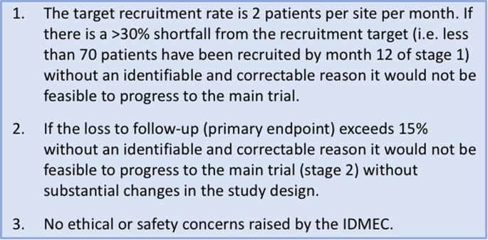 Dex-CSDH randomised, placebo-controlled trial of