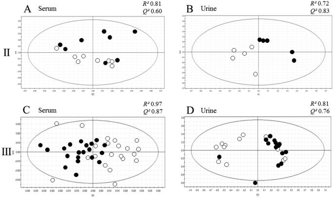 NMR metabolome of Borrelia burgdorferi in vitro and in vivo in mice