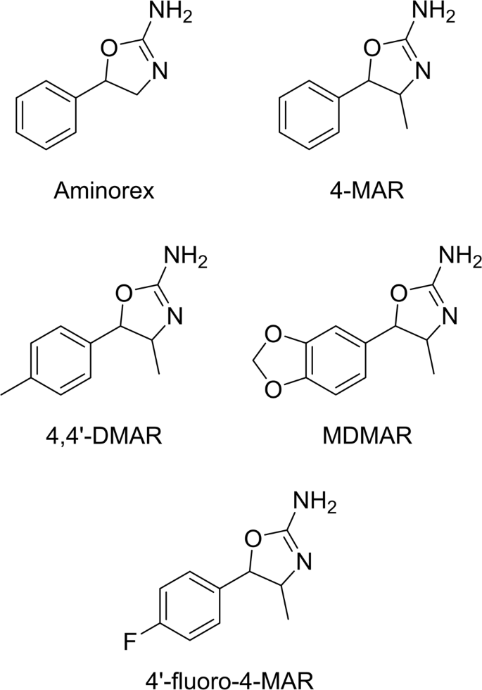 Characterization of a recently detected halogenated aminorex