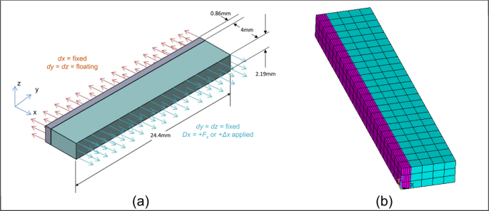 A comparative finite element analysis of maxillary expansion