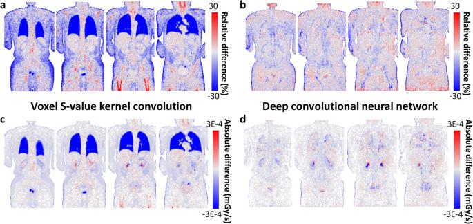 Deep-dose: a voxel dose estimation method using deep