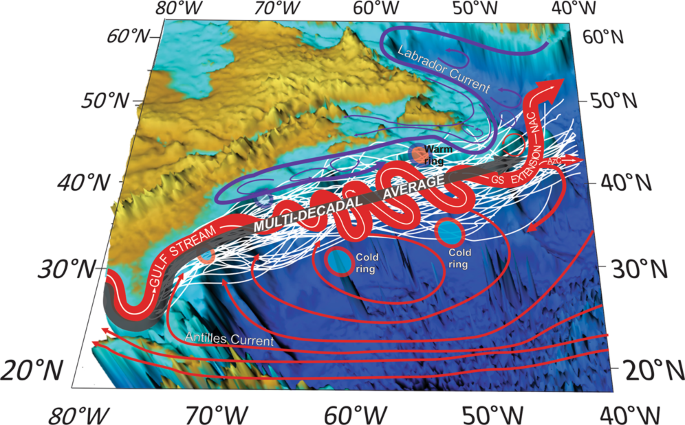 Resilience of the Gulf Stream path on decadal and longer timescales