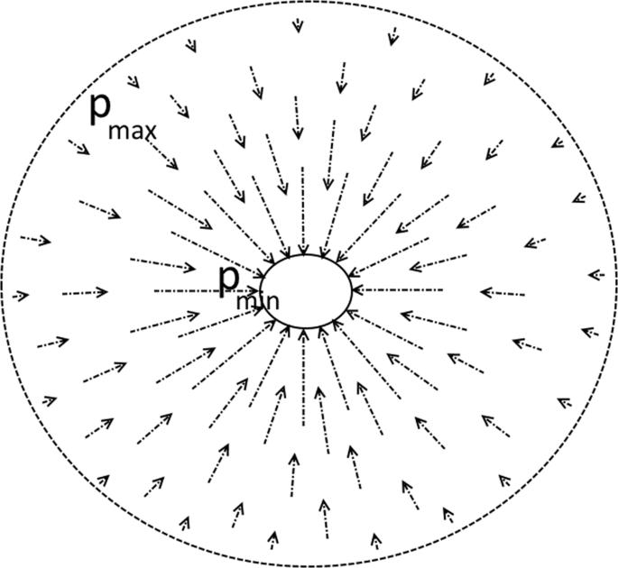 Mass–Energy Equivalence Extension onto a Superfluid Quantum Vacu