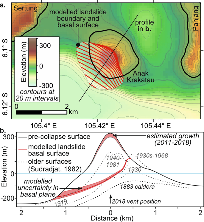 Modelling of the tsunami from the December 22, 2018 lateral
