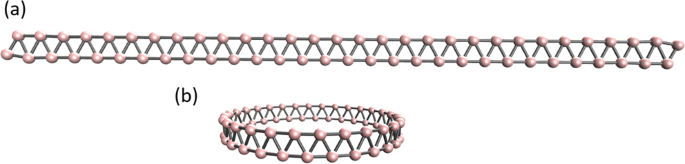 Electronic Properties of Linear and Cyclic Boron Nanoribbons from Ther