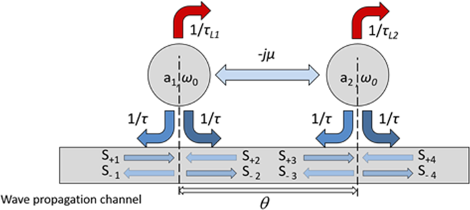 A graphene-assisted all-pass filter for a tunable terahertz transmissi