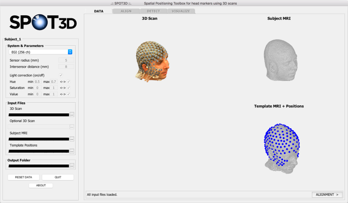 SPOT3D: Spatial positioning toolbox for head markers using