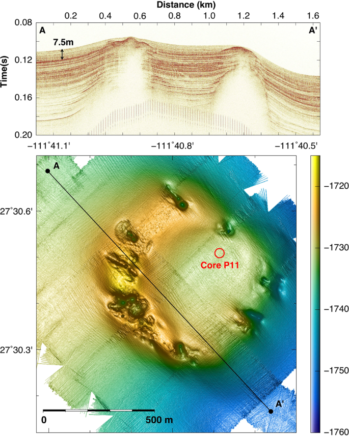 Characteristics and Evolution of sill-driven off-axis hydrothermalism
