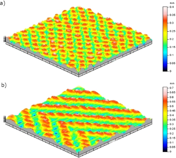 Stress, strain and deformation of poly-lactic acid filament deposited