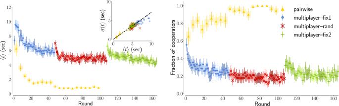 A quantitative description of the transition between intuitive altruis
