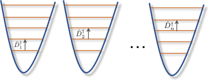 Uncomputability and complexity of quantum control