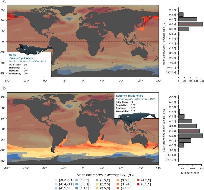 Global vulnerability of marine mammals to global warming
