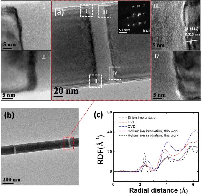 Probing thermal transport across amorphous region embedded in a single
