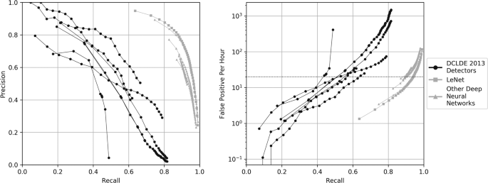 Deep neural networks for automated detection of marine mammal species